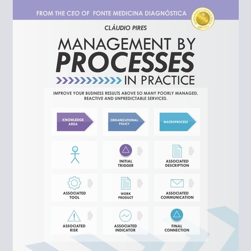 Management By Processes In Practice, Cláudio Pires