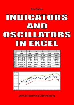 Indicators and Oscillators in Excel, Eric Barker
