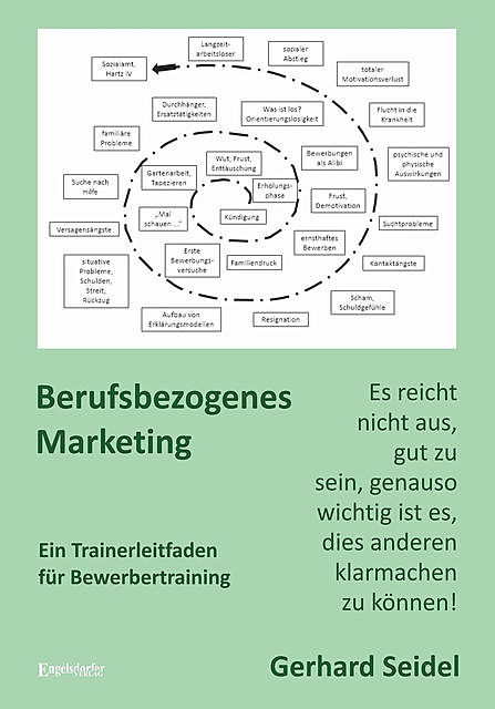 Berufsbezogenes Marketing, Gerhard Seidel