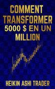 Comment transformer 5000€ en un million, Heikin Ashi Trader