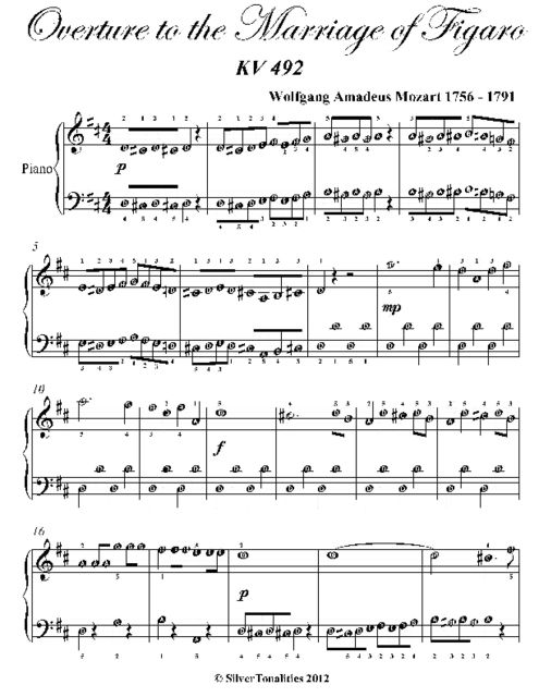 Overture to the Marriage of Figaro Easy Piano Sheet Music, Wolfgang Amadeus Mozart