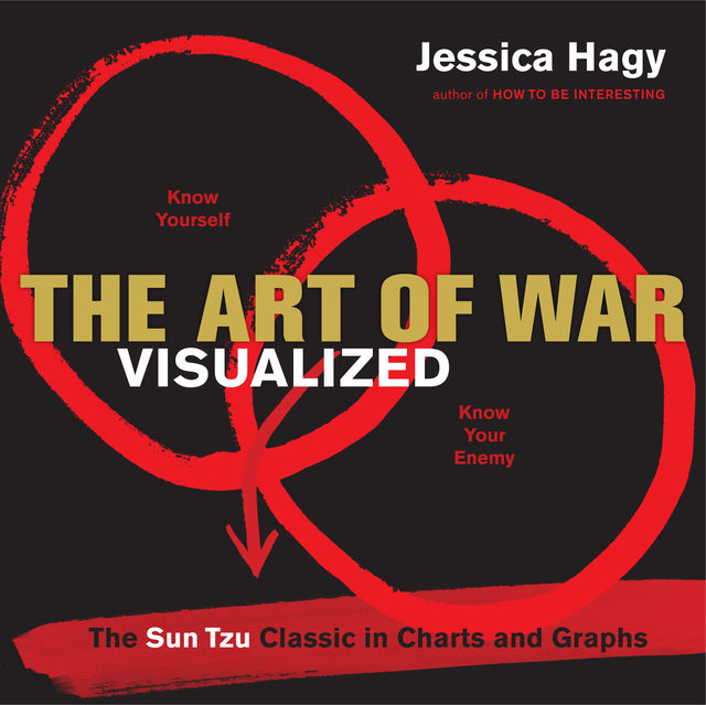 The Art of War Visualized, Jessica Hagy
