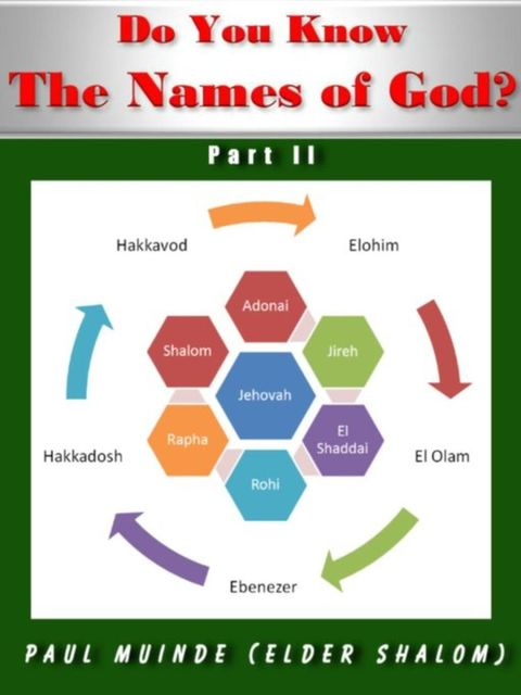 Do You Know the Names of God? Part 2, Paul Muinde