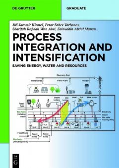 Process Integration and Intensification, Jirí Jaromír Klemeš, Petar Sabev Varbanov, Sharifah Rafidah Wan Wan Alwi, Zainuddin Abdul Manan
