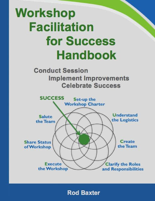 Workshop Facilitation for Success Handbook: Conduct Session – Implement Improvements – Celebrate Success, Rod Baxter