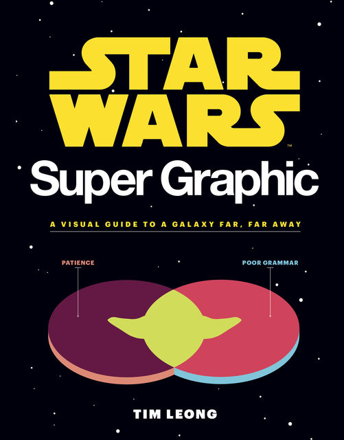 Star Wars Super Graphic, Tim Leong