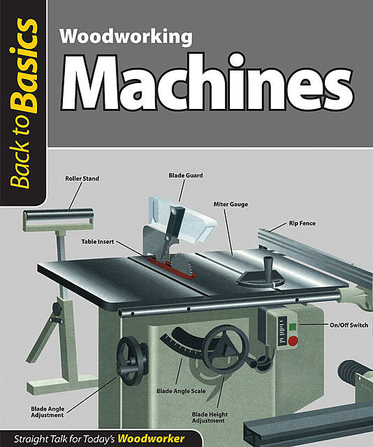 Woodworking Machines (Back to Basics), Not Available