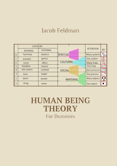 Human Being Theory. For Dummies, Jacob Feldman
