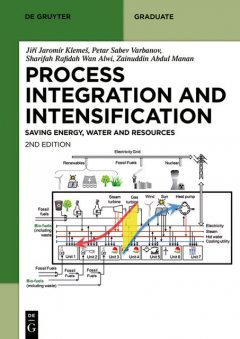 Sustainable Process Integration and Intensification, Jirí Jaromír Klemeš, Petar Sabev Varbanov, Zainuddin Abdul Manan, Sharifah Rafidah Wan Alwi
