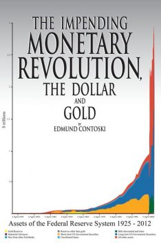 The Impending Monetary Revolution, the Dollar and Gold, Edmund Contoski