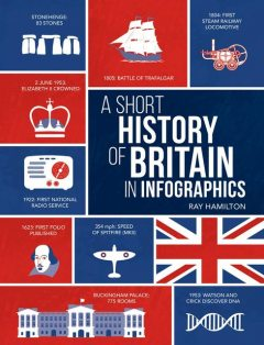 A Short History of Britain in Infographics, Ray Hamilton