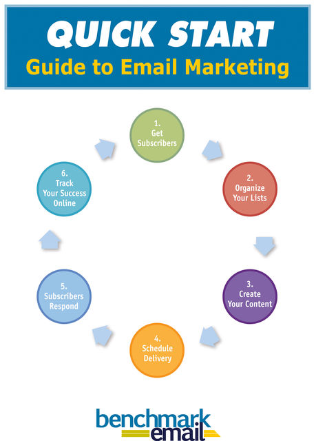 The Benchmark Email Quickstart Guide, Benchmark Email