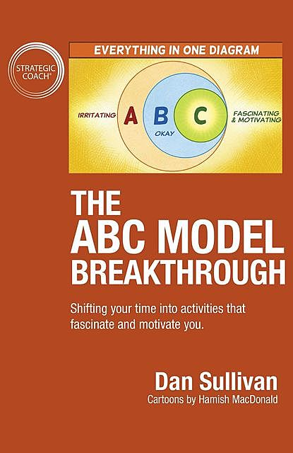 The ABC Model Breakthrough, Dan Sullivan