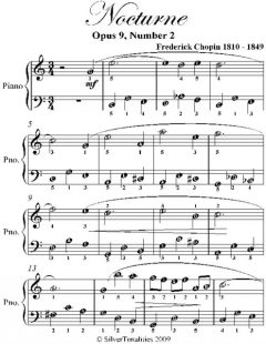 Nocturne Opus 9 Number 2 Easiest Piano Sheet Music, Frederick Chopin