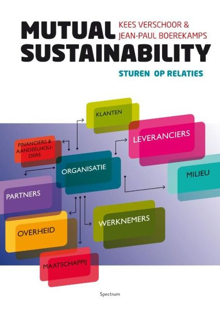 Mutual sustainability, Jean-Paul Boerekamps, Kees Verschoor