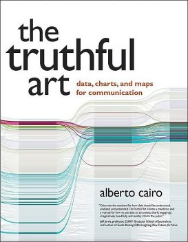 The Truthful Art: Data, Charts, and Maps for Communication (Paul L Papagiannis' Library), Alberto Cairo